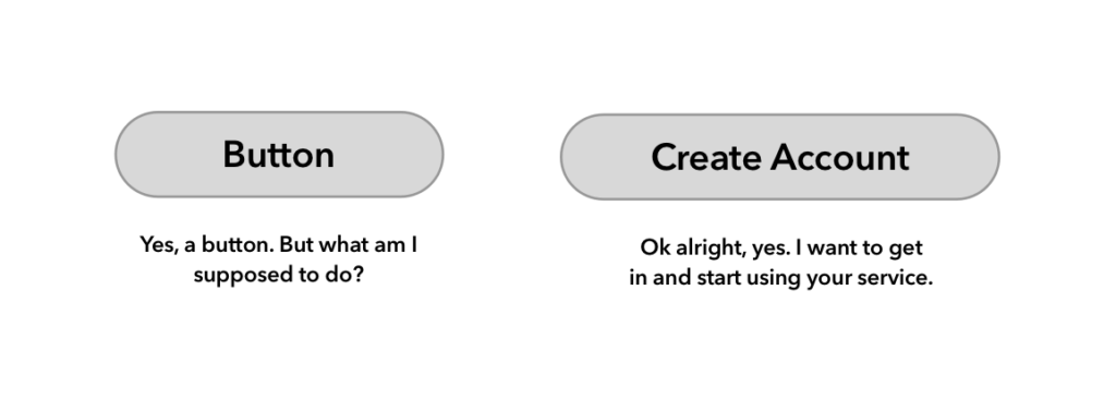 Labeled versus unlabeled buttons